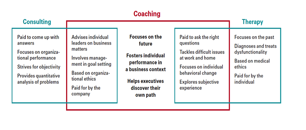coaching-vs-therapy-vs-consulting (1)